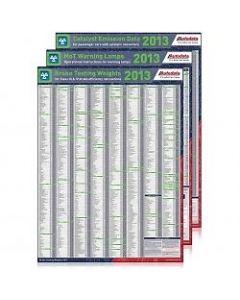 Autodata 2013 MOT 3 Pack of Charts 13-MOT-3P